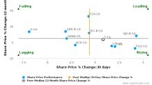 TELUS Corp. breached its 50 day moving average in a Bullish Manner : T-CA : September 28, 2017
