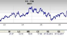 Is MB Financial Inc. (MBFI) a Great Stock for Value Investors?