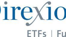 Direxion Announces Reverse Splits of Leveraged ETF