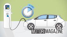 Durata delle auto elettriche: arriva la batteria carica in 10 minuti