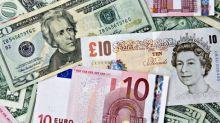 GBP/USD Price Forecast – British Pound Rallies Again