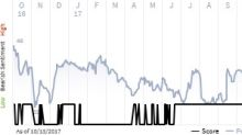 See what the IHS Markit Score report has to say about Cornerstone OnDemand Inc.