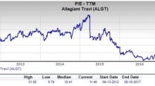 Is Allegiant Travel (ALGT) a Great Stock for Value Investors?