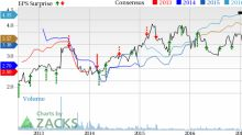 Cooper Tire & Rubber (CTB) Q2 Earnings Beat, Revenues Miss