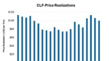 Could Contract Negotiations Boost CLF's Margins?