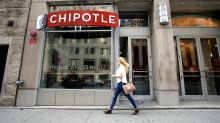 Chipotle News: Why CMG Stock Is Plunging Today