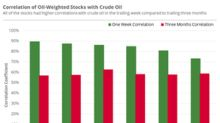 Oil-Weighted Stocks Could Be Influenced by Volatile Oil Prices