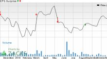 Why Earnings Season Could Be Great for Tesco (TESO)