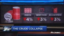 Crude sending a warning sign for the markets?