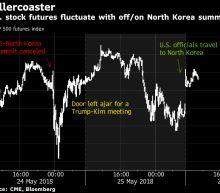 U.S. Stock Futures Rise as Trump-Kim Summit Appears Back On