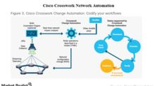 A Look at Cisco's Crosswork Network Automation Framework