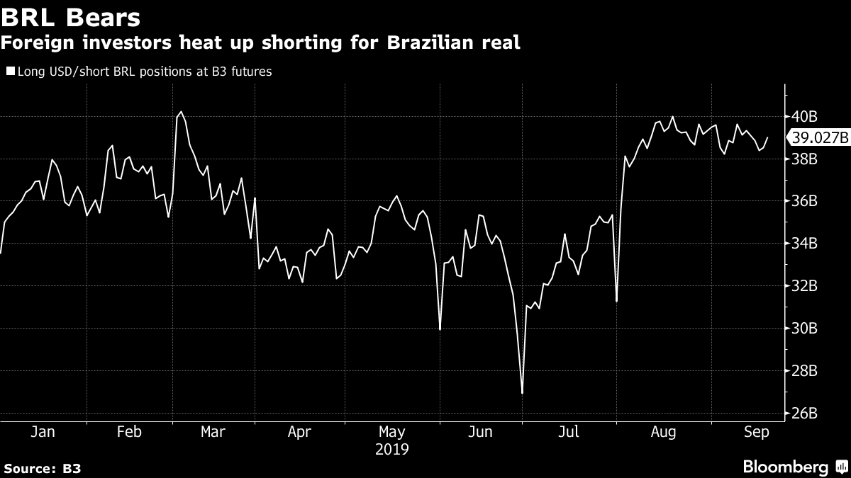 Currency Hedging in Vogue as Emerging-Market Relief Rally Fades