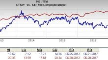 Should Value Investors Consider Continental AG (CTTAY) Stock Now?