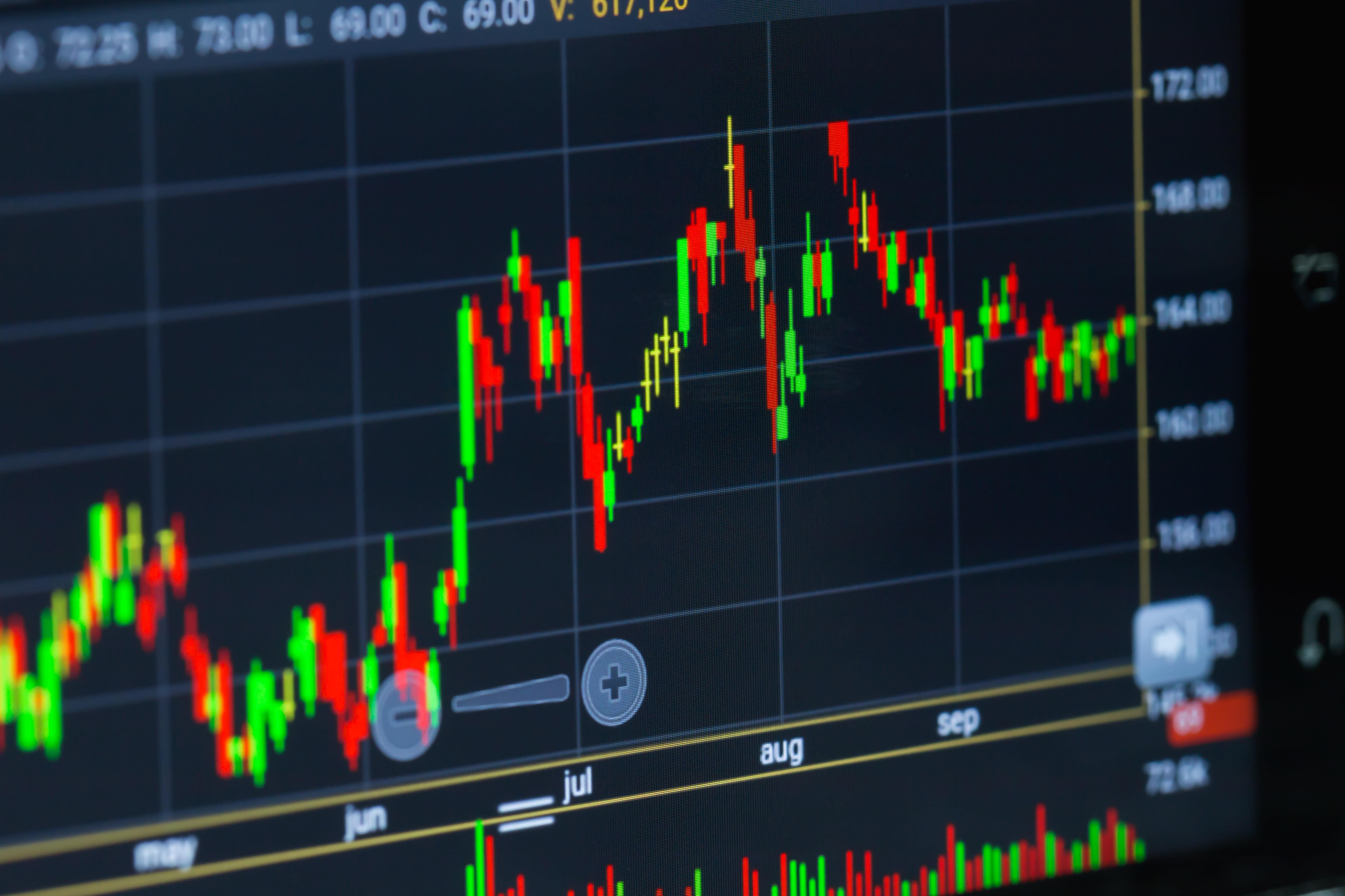 Stock market news: October 9, 2019