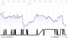 See what the IHS Markit Score report has to say about Universal Health Services Inc.