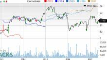 American Axle (AXL) Q1 Earnings Top, Revenues Miss Estimates