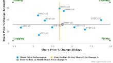 UMB Financial Corp. breached its 50 day moving average in a Bearish Manner : UMBF-US : June 21, 2017