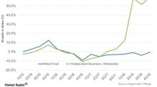 A Quick Look at SuperValu's Fiscal 4Q18 Top Line