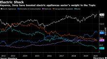 A $100 Billion Robotics Supplier Is Japan's Second Biggest Firm