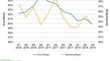 Why Monster Beverage's Margins Declined in Q3