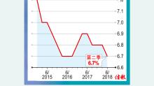 李克強認經濟下行壓力大 指第三季GDP保持合理增長