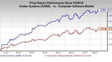 Adobe Systems (ADBE) Scales a New 52-Week High of $150.65