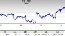 Should Value Investors Consider Sanderson Farms Tate & Lyle plc (TATYY) Stock?