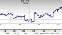 Should Value Investors Consider Sanderson Farms Tate & Lyle plc (TATYY) Stock?