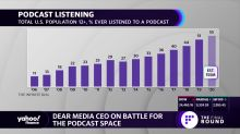 Dear Media CEO on the future of podcasting