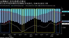 人民幣外匯衍生品購匯量不增反降 中國企業這次面對破7風險心不慌
