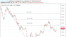 Ethereum & Stellar's Lumen Daily Tech Analysis – 19/09/19