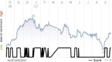 See what the IHS Markit Score report has to say about Hilltop Holdings Inc.