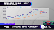 Getting TECHNICAL: Starbux (SBUX) perking up