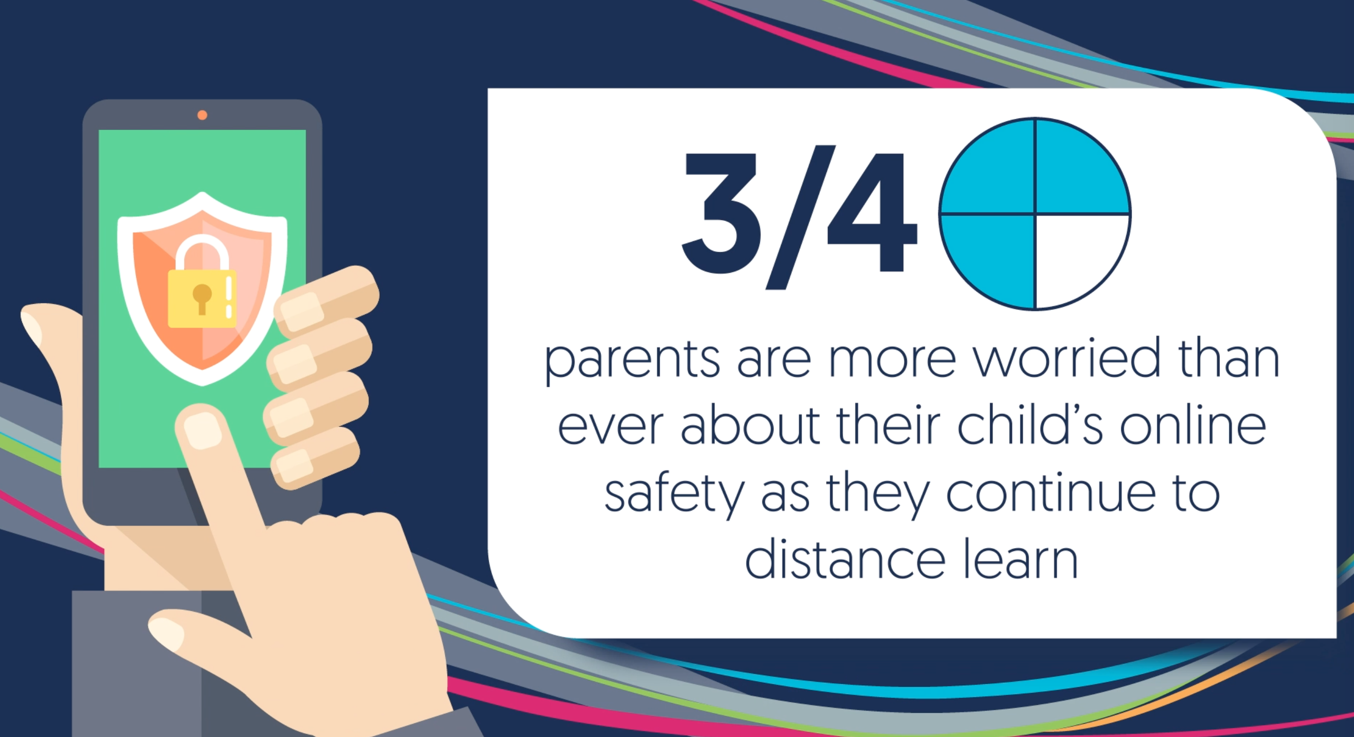 Parents of children doing remote learning are very concerned about online safety [Video]
