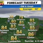 Rain & T-Storms Today
