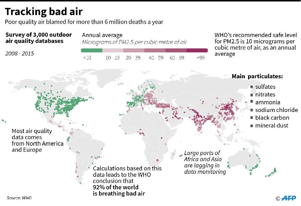 Tracking bad air (AFP Photo/John SAEKI)
