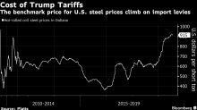 U.S. Companies Feel the Pain From Surging Metal Prices