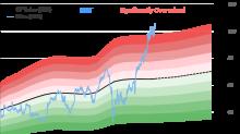 ValueAct's Top 1st-Quarter Buys