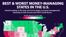 Republican states best at managing their money; Democratic ones the worst