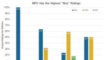 Comparing Analysts' Ratings for MPC, VLO, HFC, and PSX after Q3