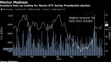 FTSE Sees Emerging Markets Hunger as It Expands in Latin America