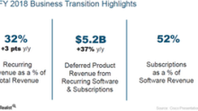 Why Cisco Systems Is Optimistic about Its Services Business