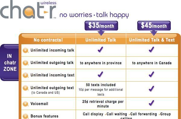Rogers' budget-friendly chatr brand launches in Canada
