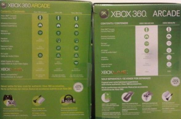 Leaked back-of-box chart shows Xbox line winnowing down to Arcade and Elite SKUs