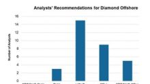 Credit Suisse Upgraded Ensco and Downgraded Diamond Offshore