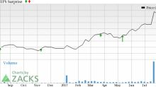 Why CymaBay Therapeutics (CBAY) Might Surprise This Earnings Season