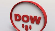 Dow Futures Plunge Nearly 900 Points Amid Concerns Over Resurgence of Coronavirus Infections
