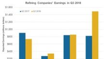 Did MPC, VLO, HFC, and PSX See Earnings Rises in Q3 2018?
