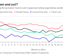 Hong KongLeader Carrie Lam Clings to Power After Mass Protest