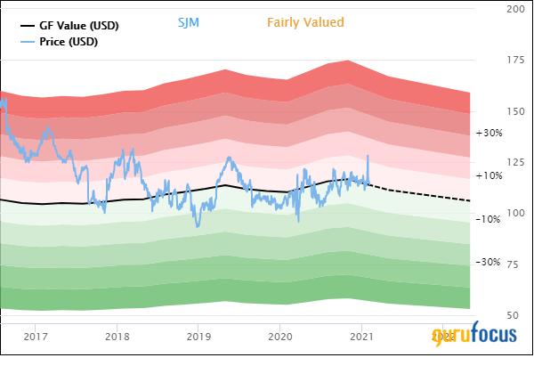 ABB | ABB Ltd. ADR Options | MarketWatch